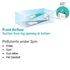 front-airflow