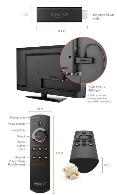 amazon fire tv stick hardware