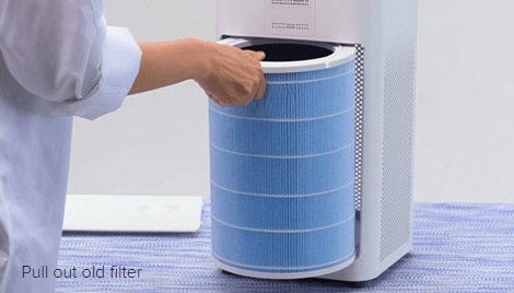 MI Air Purifier 2 filter change