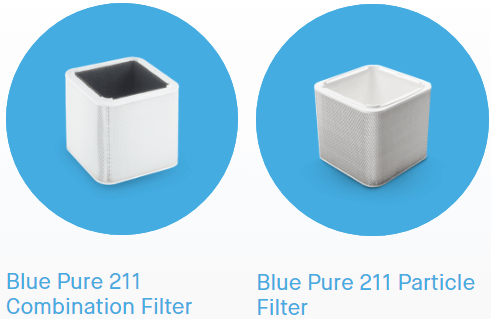 Blueair Blue Pure 211 Filters