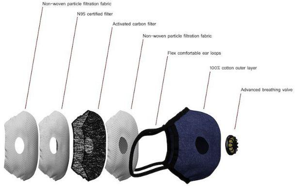 Airclear_anti_pollution_mask_layers