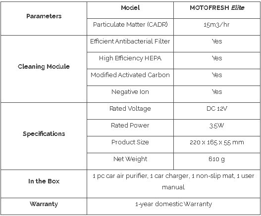 Atlanta Healthcare HEPA PURE ® Medipure ® MF-01 MotoFresh Elite Car Air Purifier specifications